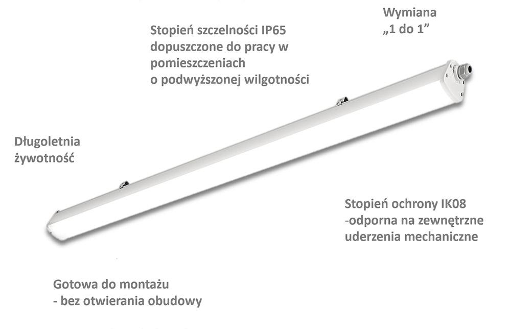 inteligentne oswietlenie seria ipl-l